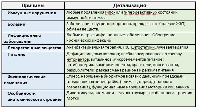 Таблица 37