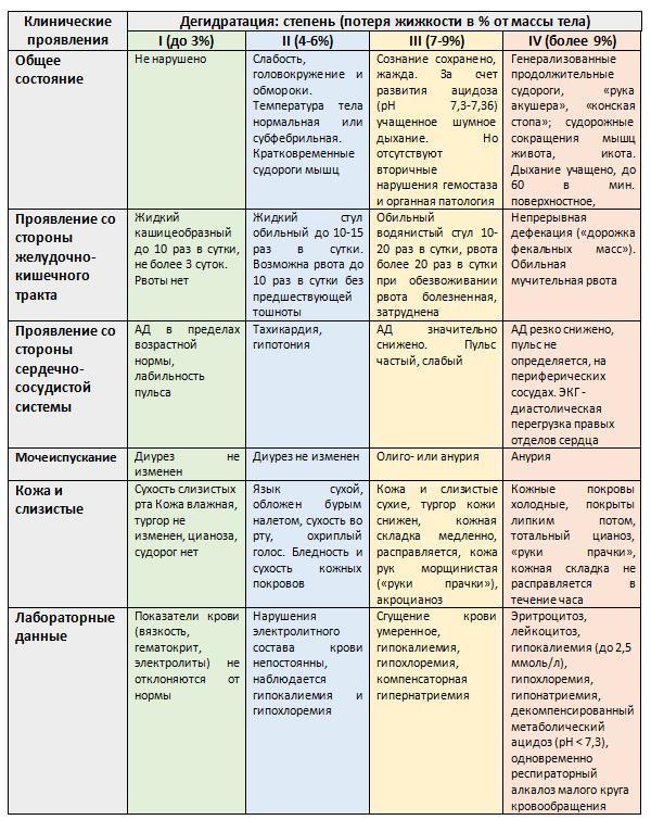 Глава 18. Применение средств, влияющих на клеточное окружение