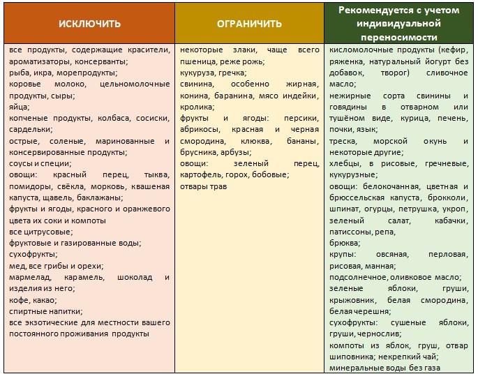 Глава 16. Устранение причины иммунных нарушений